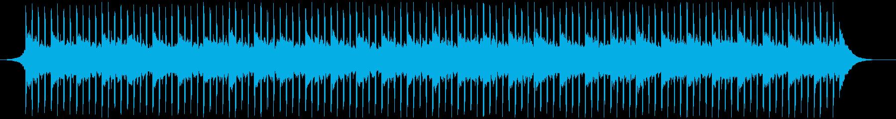スタートアップ(60秒)の再生済みの波形