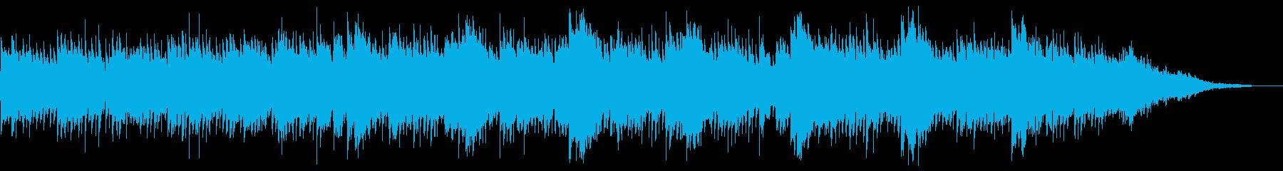 Fabric Noiseの再生済みの波形