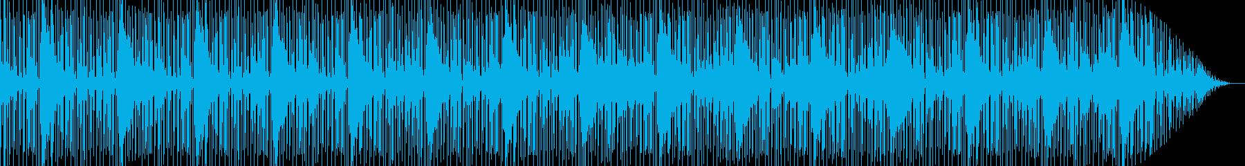 ゾクゾクするようなスリルを感じるBGMの再生済みの波形