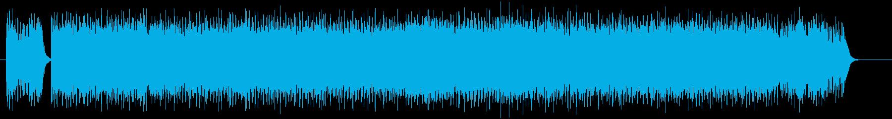 ドキドキ感とシリアスなシンセギターテクノの再生済みの波形