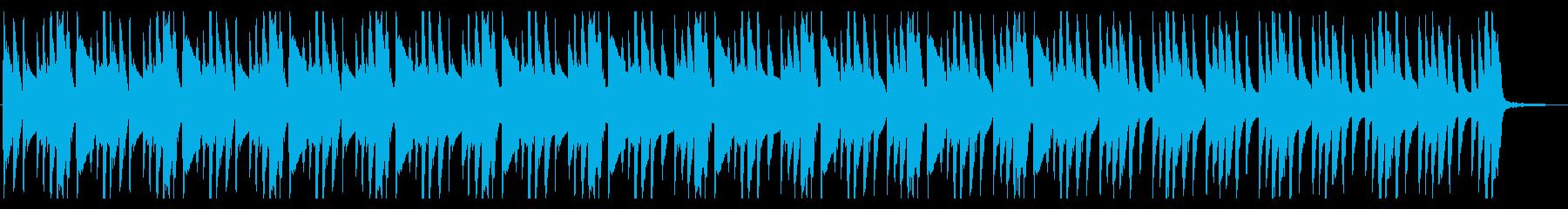 何かを考えているときに流れるBGMの再生済みの波形
