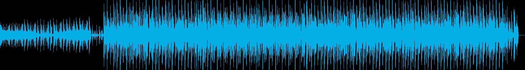 ノリの良いレトロモダンなBGMの再生済みの波形
