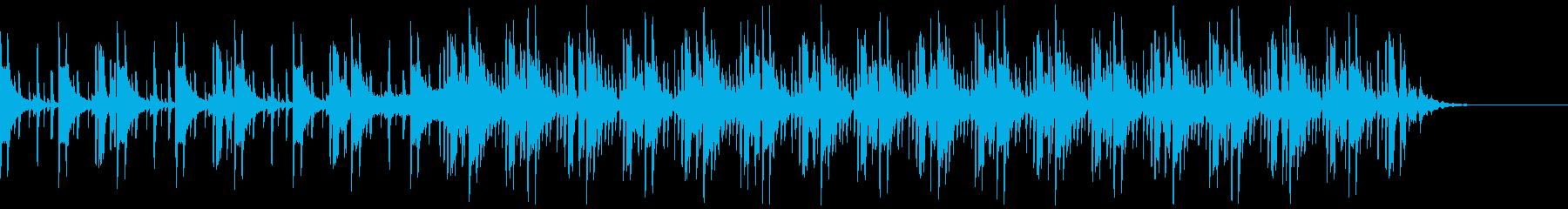 コーポレートテクスチャ―2の再生済みの波形