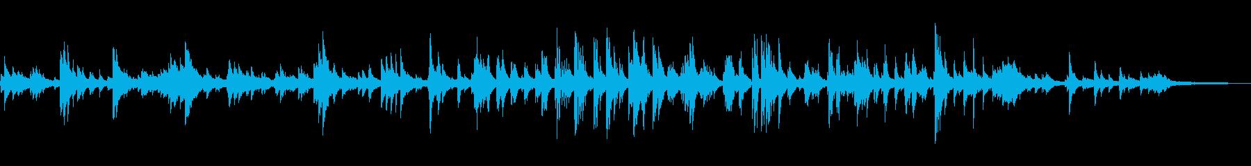 ディズニー映画「シンデレラ」でお馴染みのの再生済みの波形