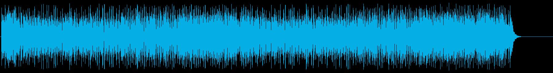 慌ただしい 科学 前進 不思議 忙しいの再生済みの波形