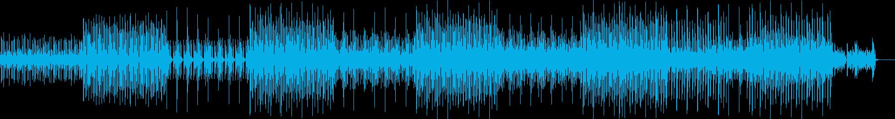 動画 サスペンス 繰り返しの ハイ...の再生済みの波形