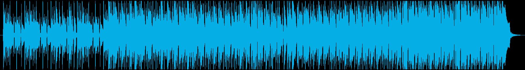 民謡 アクティブ 明るい ほのぼの...の再生済みの波形