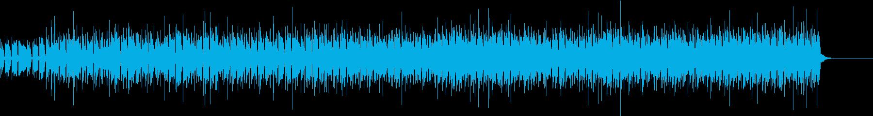 BassとGtのR&Bなセッション風の再生済みの波形