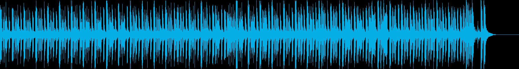 チグハグな雰囲気違和感のある場面のBGMの再生済みの波形
