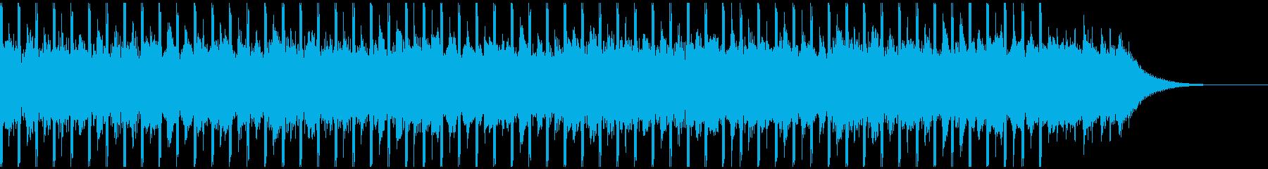 企業の動機付け(30秒)の再生済みの波形