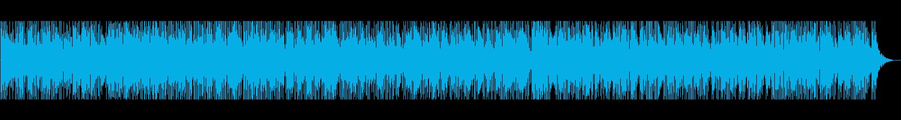 企業紹介、プレゼン、トーク用BGMの再生済みの波形