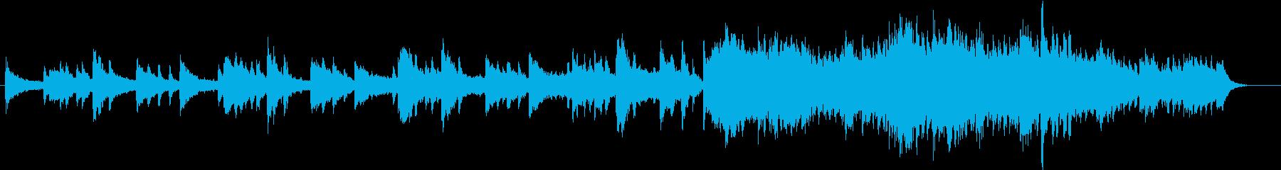 ピチカートで奏でる弦楽ドラマチックの再生済みの波形