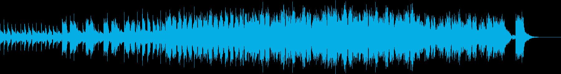ちょっと懐かしいDisco調の曲の再生済みの波形