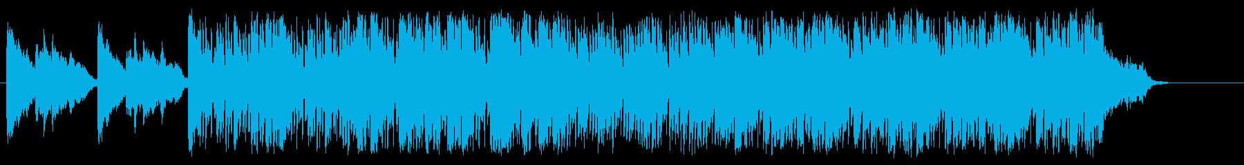 暗闇へと迷い込み途方に暮れるテクノ/BGの再生済みの波形