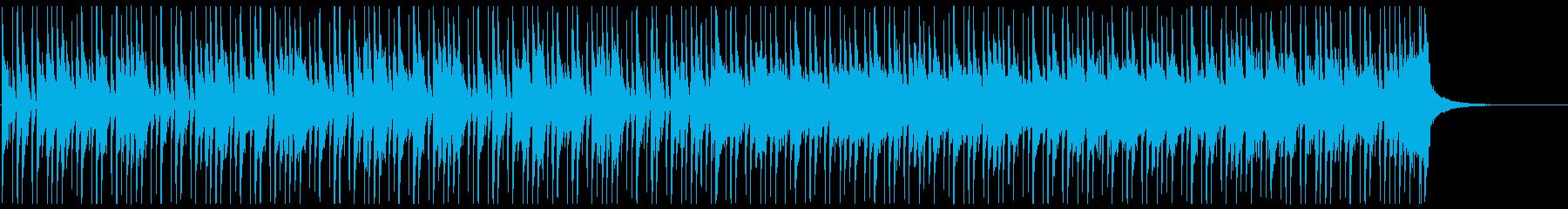 レトロなシンセが心地よい音楽の再生済みの波形