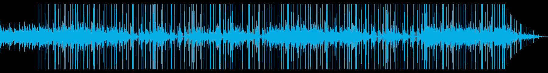 ゆったり コーラス ピアノ Lo-Fiの再生済みの波形