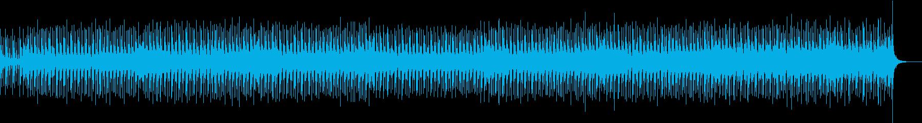 妖しげなサーカスを連想させる楽曲の再生済みの波形