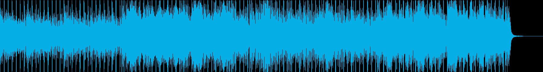 シンセウェーブ、近未来的、サイバーパンクの再生済みの波形
