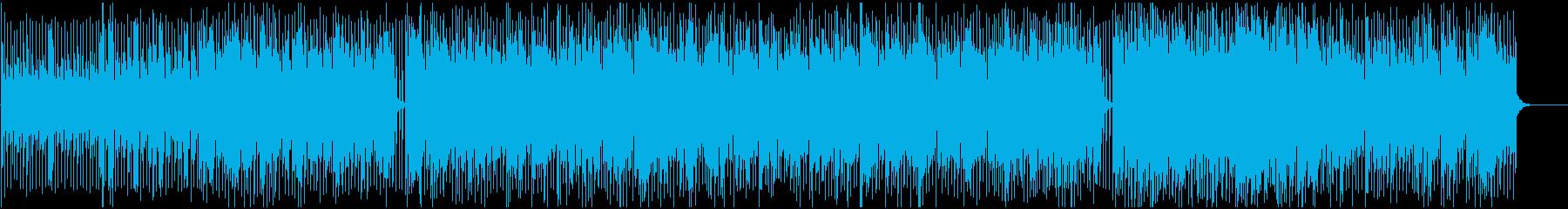 早いテンポのテクノサウンドの再生済みの波形