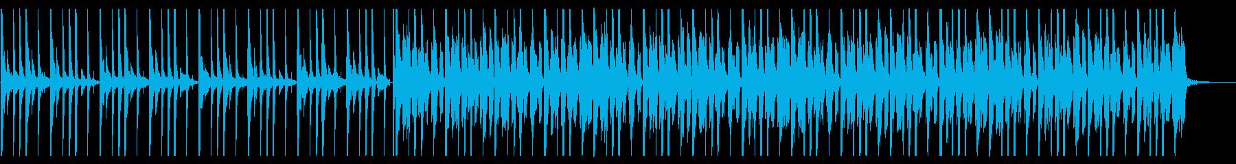 コミカルなファンク_No691_2の再生済みの波形