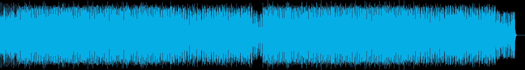 緊迫感、高揚感のあるBGMの再生済みの波形
