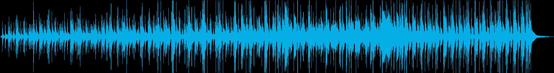 動画 センチメンタル 静か やる気...の再生済みの波形