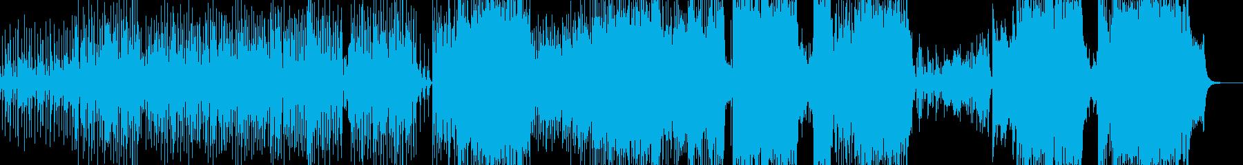 ウクレレ・南国のアコギテクノポップ +の再生済みの波形