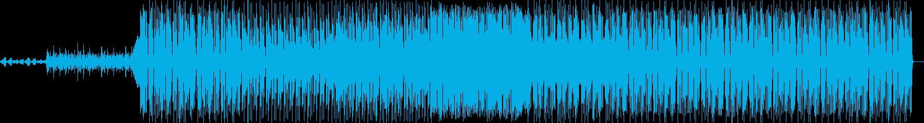 オーケストラとエレクトロニカの再生済みの波形
