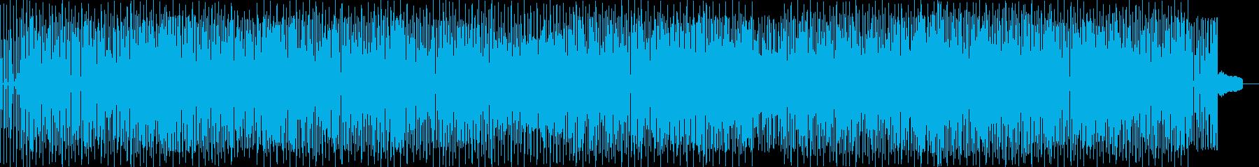 ベースとドラムによるファンクミュージックの再生済みの波形