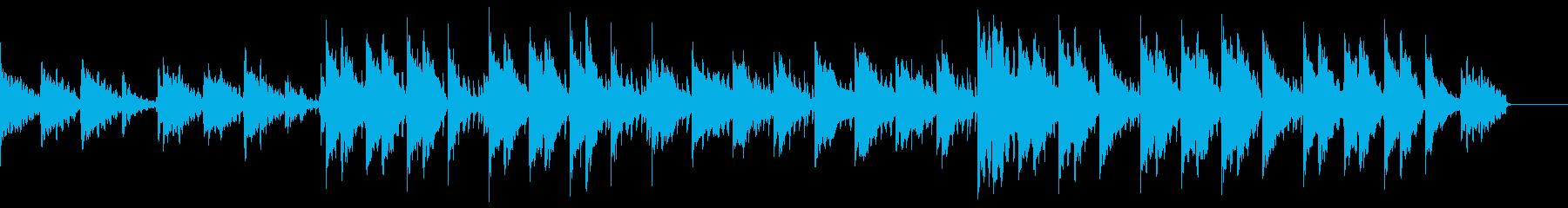 メローで落ち着いた曲の再生済みの波形