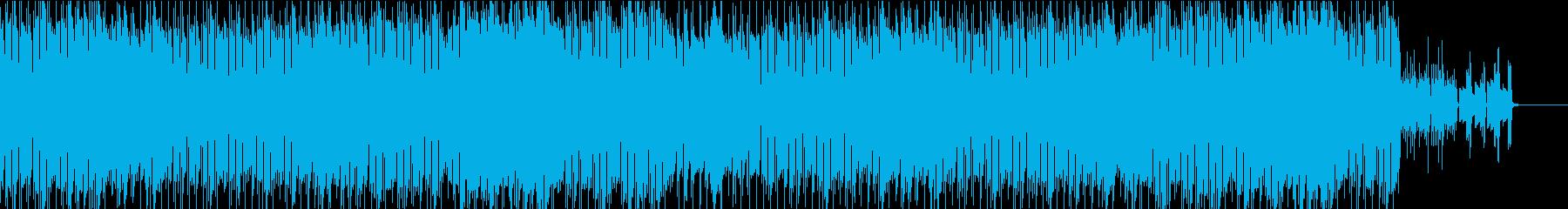 ふんわりと不思議な雰囲気の再生済みの波形