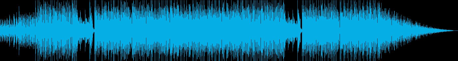疾走感のあるシンセサイザー/ゲームBGMの再生済みの波形