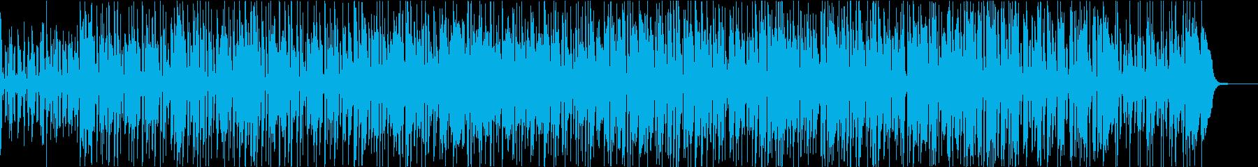 トリオ編成風ギターファンクの再生済みの波形