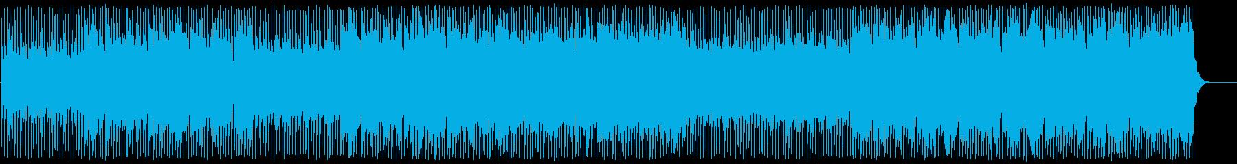 メローでマイナ―なシンセサウンドの再生済みの波形
