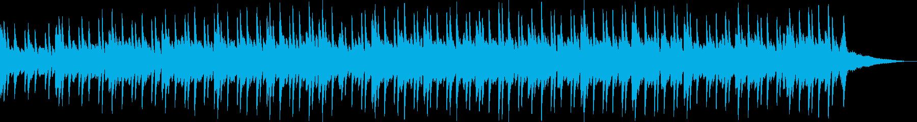 メロディにドしか使っつない実験曲の再生済みの波形