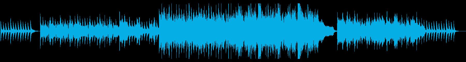 優しくて切ないアイリッシュ風な曲の再生済みの波形