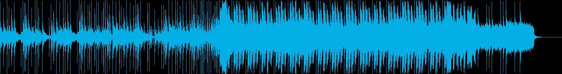 「さくらさくら」EDMアレンジの再生済みの波形
