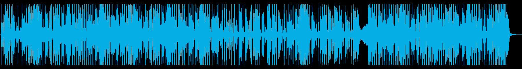 レトロ ビンテージ リラックス の...の再生済みの波形