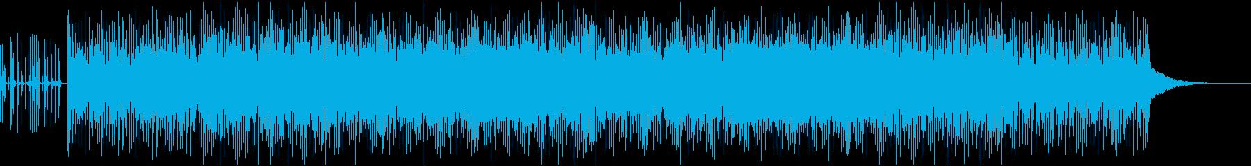ノリのいいDISCO風レトロエレクトロ曲の再生済みの波形