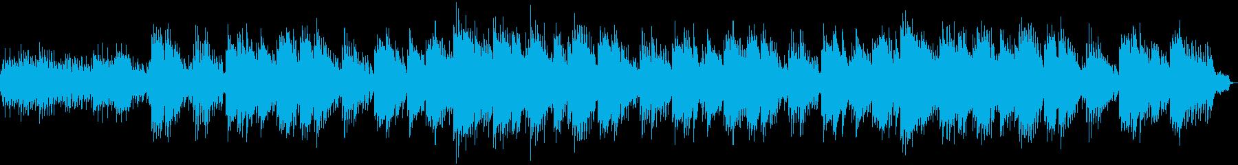 ほのぼのする映像に流れるBGMの再生済みの波形