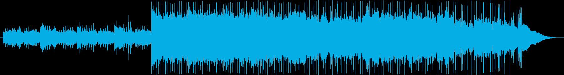 非常に楽観的で前向きなエネルギッシ...の再生済みの波形