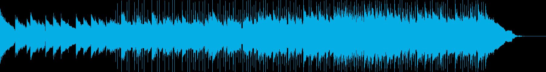静かに読書に没頭するようなイメージの曲での再生済みの波形