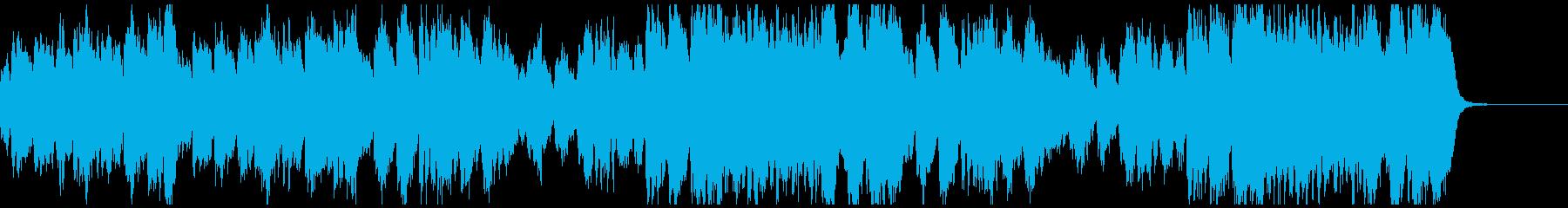 BWV1068/4『ブーレ』バッハの再生済みの波形