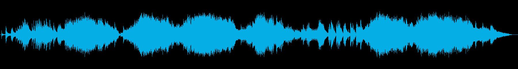 オルゴールの音色が不思議でかわいい楽曲の再生済みの波形