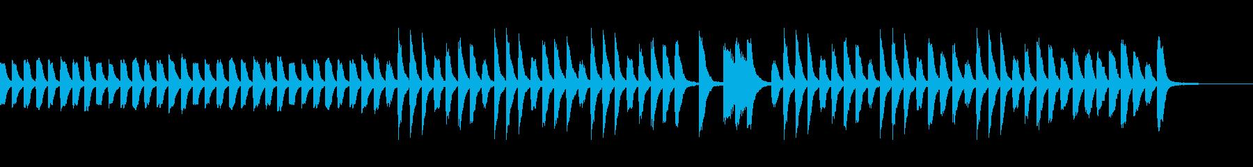 ゆったりカワイイほのぼのしたピアノ曲の再生済みの波形