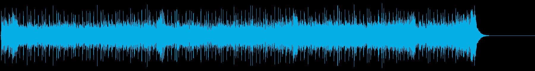 軽快なテクノ・ポップ(A~B~サビ)の再生済みの波形