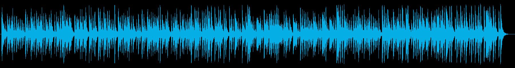 ほのぼの、のんびり明るいピアノBGMの再生済みの波形