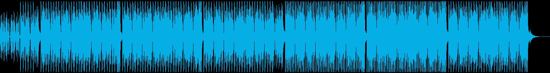 エレクトロスポーツの再生済みの波形