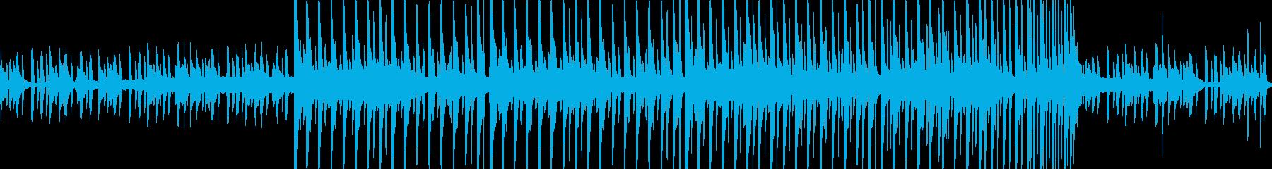 コンピューターの音楽(レトロ)の再生済みの波形