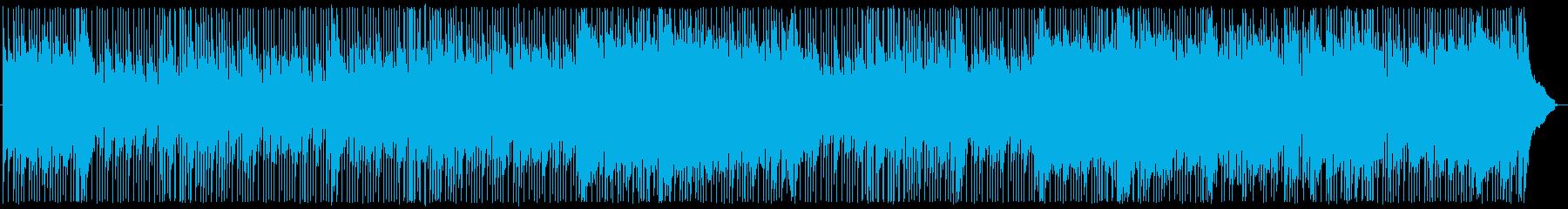 ムーンマンシンセ&グルーヴの再生済みの波形